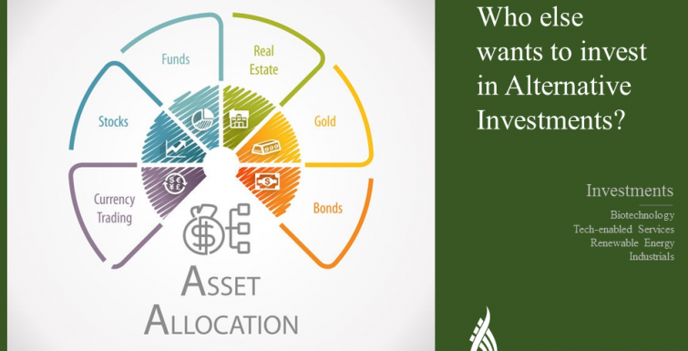 Who else wants to invest in Alternative Investments?